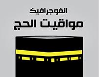 Hajj Meeqaat Infographic