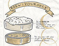 Brew It Yourself postcard