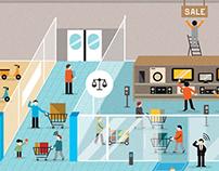 Supply Management Mag.