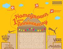 HomeGrown One Year Anniversary :: Infographic