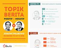 Infografik: Stasiun TV Menjelang Pilpres 2014