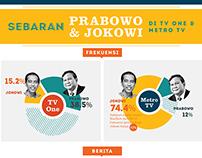 Infografik Data Independensi TV Jelang Pemilu