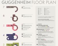 Guggenheim Museum Floor Plan