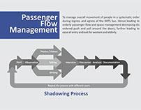 BRTS passenger Flow Management