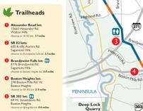 Bike & Hike Trail // Wayside Panels
