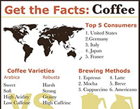 Coffee Info-graphic