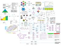 Mind map planning.