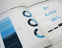 2014 HR Business Plan