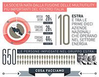 Estra infographic
