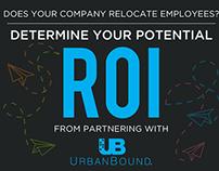Quiz: Your ROI from UrbanBound