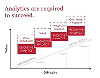 Data Presentation Redesign
