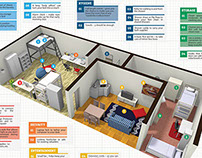 """""""Anatomy of a College Dorm Room"""" Infographic"""