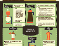 """""""The Modern Cup of Coffee"""" Infographic"""