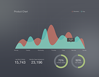 Products Chart Free .PSD