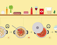 Cookbook Infographics