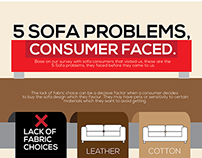 5 Sofa problems, consumer faced.