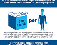 Domtar Infographic