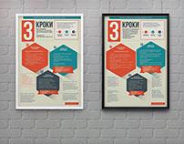 UA to EU Infographics