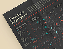 Infographic- Business Resilience