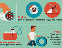 Caravan Safety information - infographics