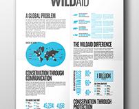 WildAid: Informative Poster