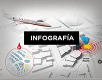 Caída Learjet 45XC-VMC