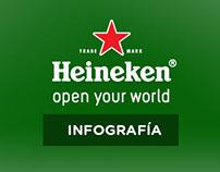 Infografías Heineken