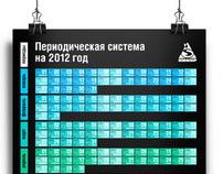 Calendar_Periodic system for SIBUR