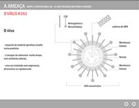 H1N1 Virus Infographics - Healthcare