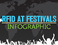 RFID at Festivals Infographic
