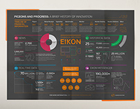 Thomson Reuters Eikon - Infographic Handouts
