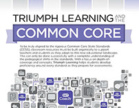 Triumph Learning Common Core Suite