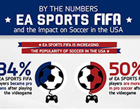 EA SPORTS FIFA in the USA