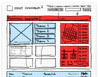 Wireframes - Pitch for a municipal website