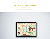 Totem Pole Infographic - 5th semester assignment