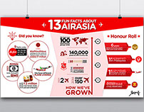 13 Fun Facts About AirAsia