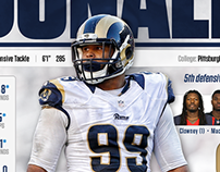 Aaron Donald for Defensive Rookie of the Year Push