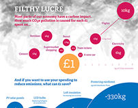 Filthy Lucre infographic