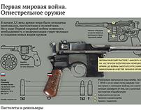 World War I. Firearms