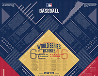 MLB Type Infographic Poster