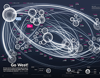 Go West! - Wired Italia