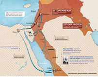 Infographic / map of Lawrence of arabia's battle