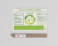 Infografía Polietileno Reciclable