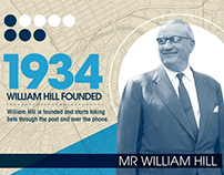 WILLIAM HILL TIMELINE