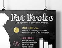 Fat Broke