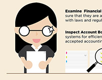 A Role of An Accountant