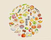 Calendar about The twenty-four solar term & food