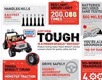 Mattel Power Wheels Infographic