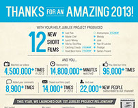 Jubilee Project Year-End Infographic