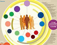 MHCD Service Infographics